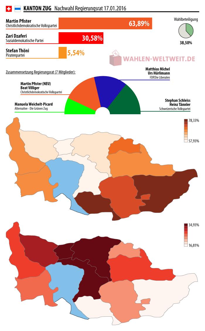 ZugRegierungsratNachwahl2016
